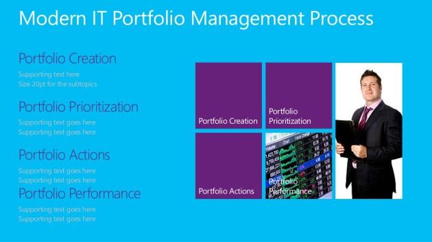 Modern IT Portfolio Management Methodology
