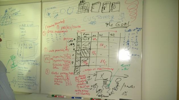 Brainstorming DSM