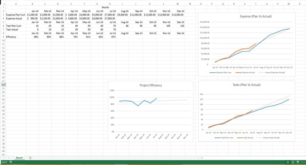 Lite Weight Project Management Dashboard
