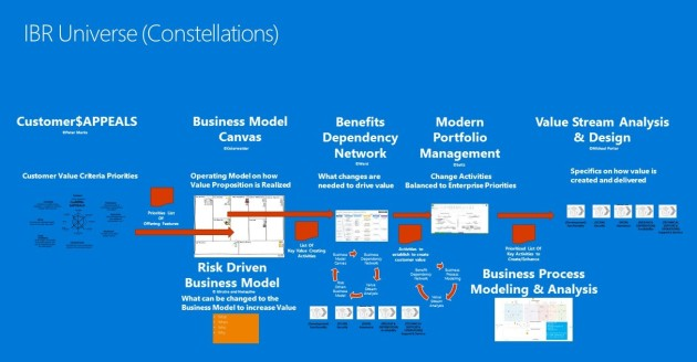 Business Model Design -bks (2)